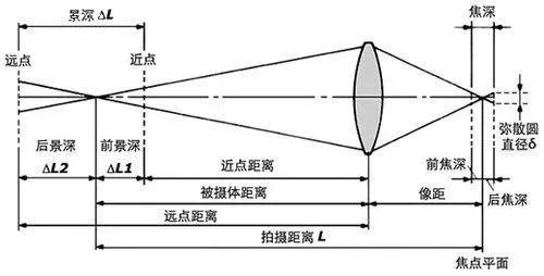 睿铂倾斜摄影相机与建模效果(一)