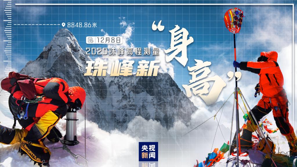 """珠峰""""新身高""""公布!8848.86米!"""